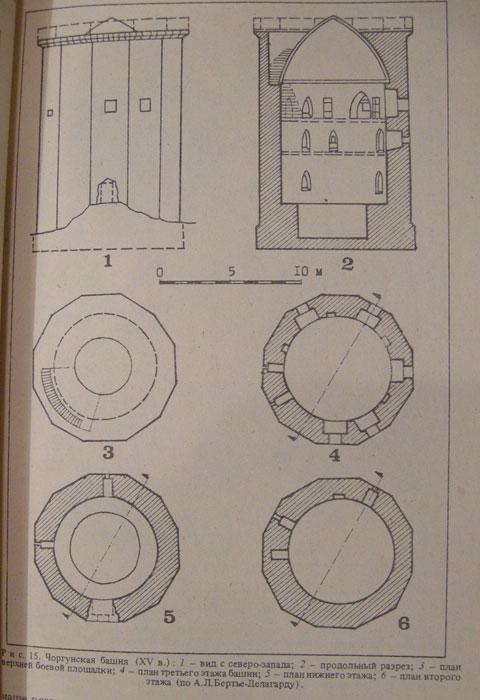 План башни