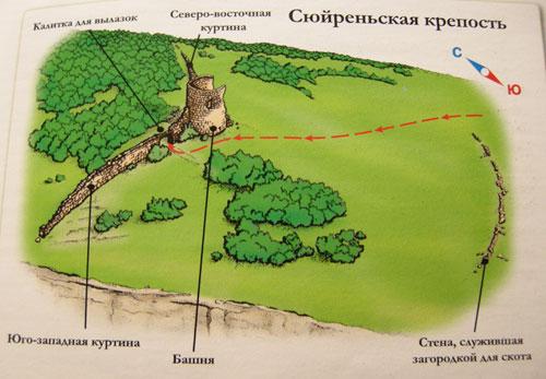 Сюйренськая крепость